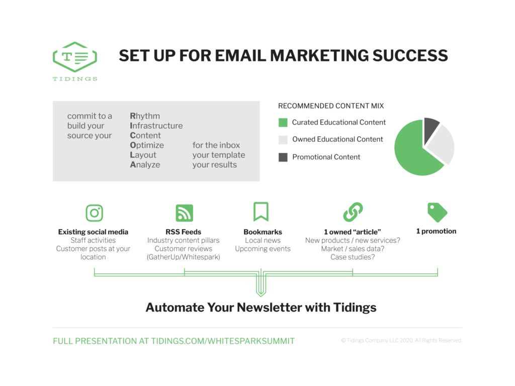 Set Up for Email Marketing Success